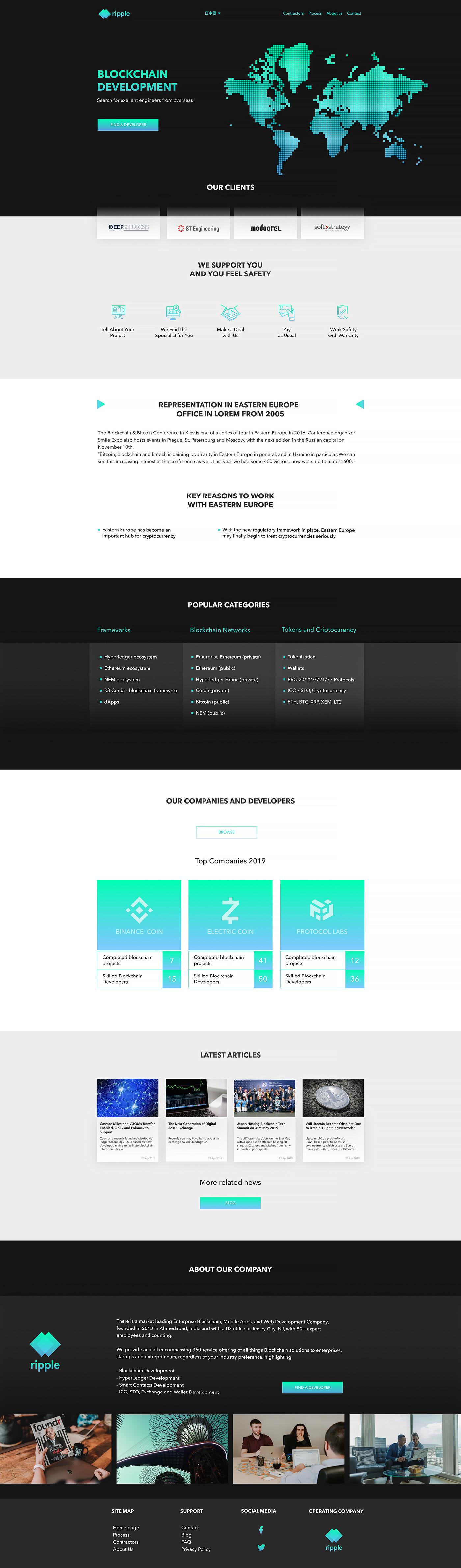 Блокчейн компания. Дизайн сайта