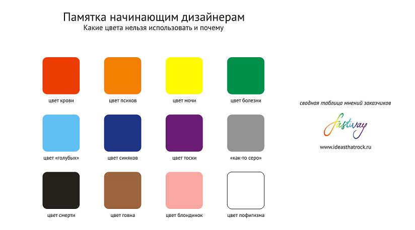 Цвета в веб дизайне по мнению заказчиков