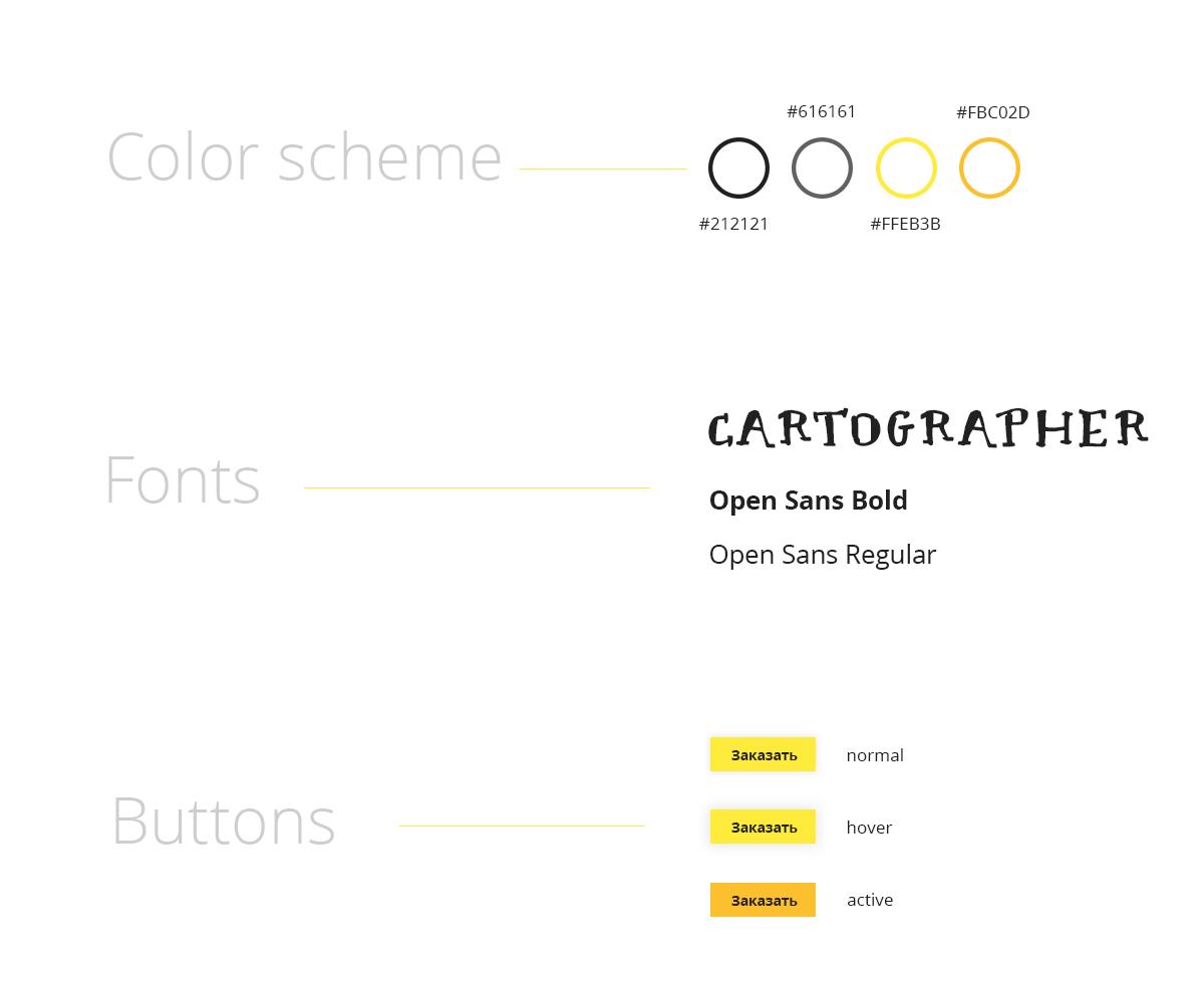 Дизайн сайта UI