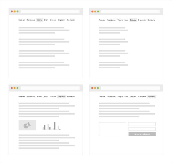 Пример типовых страниц на сайте